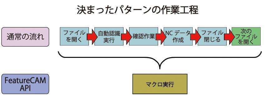 FCAM_API.jpg